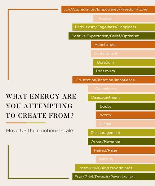 What Energy Are You Attempting To Create From Blog Image